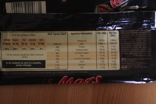 Mars-Bar-Nutrition-Info.jpg